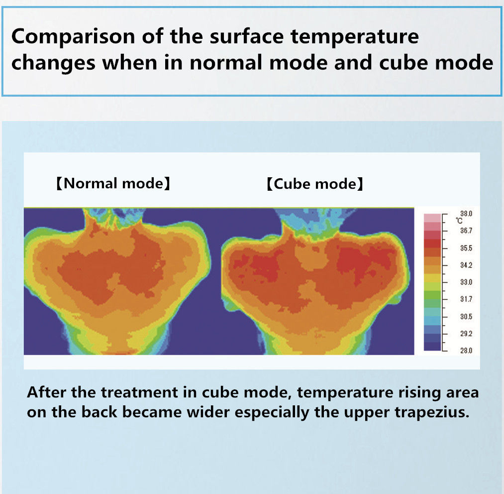 Comparison of the surface temperature changes when in normal mode and cube mode.jpg